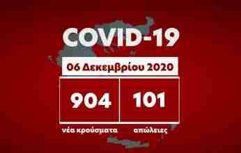 Κορονοϊός: Σε τριψήφιο αριθμό τα νέα κρούσματα – 600 διασωληνωμένοι – 101 θάνατοι
