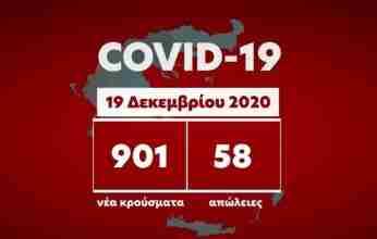 Κορονοϊός: 58 ακόμη νεκροί – 534 διασωληνωμένοι – 901 νέα κρούσματα εκ των οποίων τα 18 στην Κορινθία