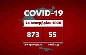 Koρονοϊός: 873 νέα κρούσματα (10 στην  Κορινθία) – 476 διασωληνωμένοι – 55 θάνατοι